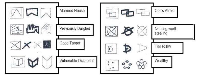 The secret burglar tricks you need to know - Verisure Smart Alarms